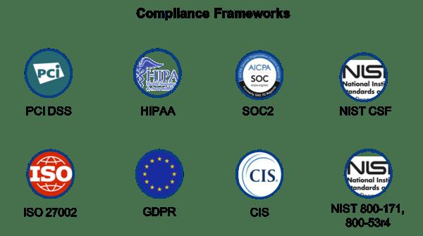 compliance frameworks-1